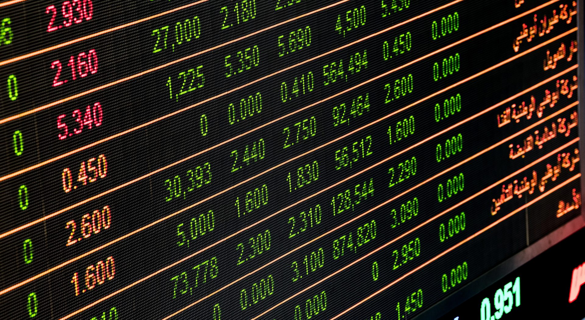 Stock ticker displaying several numbers in green, orange, and red