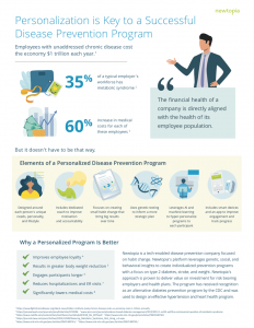 Personalization is Key to a Successful Disease Prevention Program