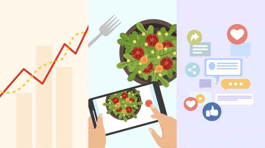 graph, taking a picture of salad, social community